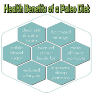 Health Benefits of Paleo